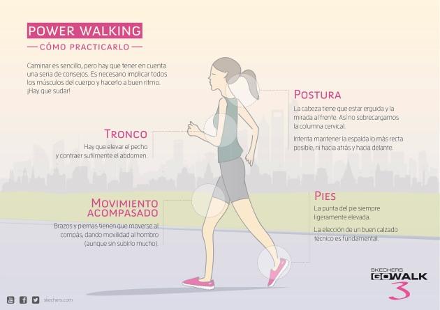 Skechers_Power Walking